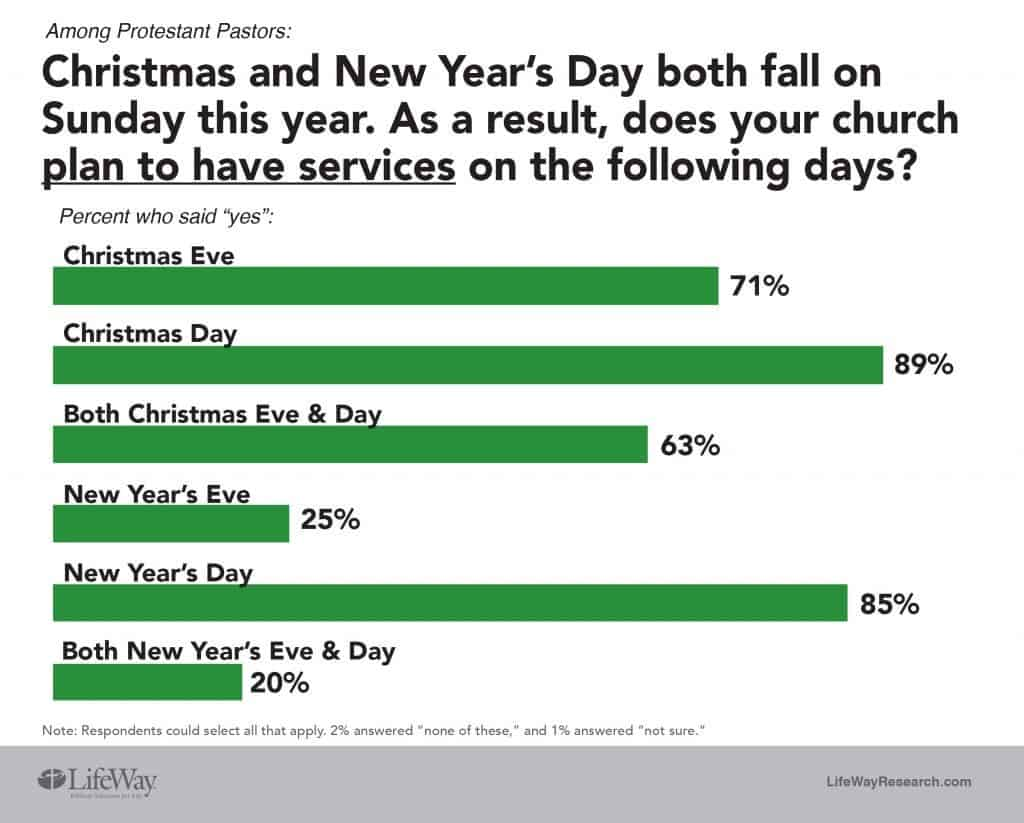 worship-services-on-christmas-and-new-years